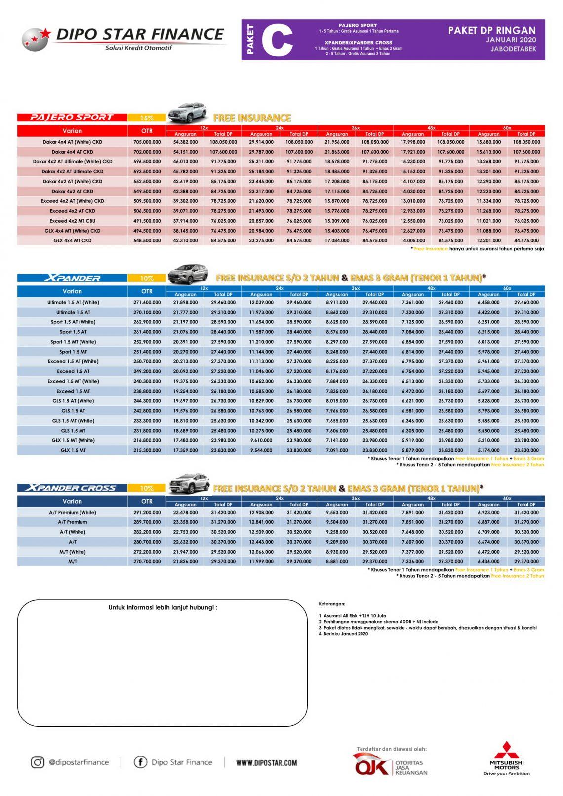 Promo Kredit Dp Murah Xpander Pajero Sport Xpander Cross Triton Eclipse Cross Outlander Phev