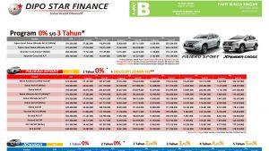 Promo Kredit Bunga 0 Persen 3 Tahun Xpander Cross